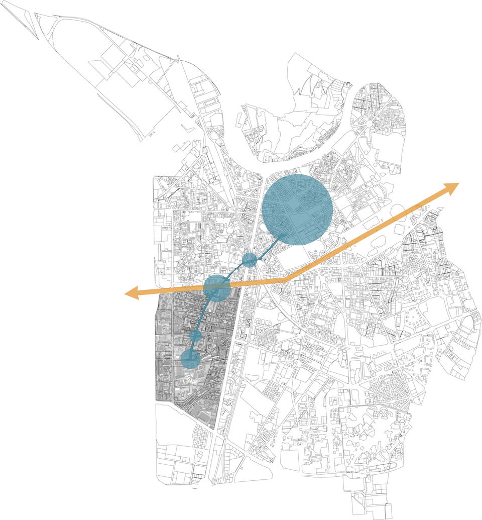 schéma site_stratégie urbaine