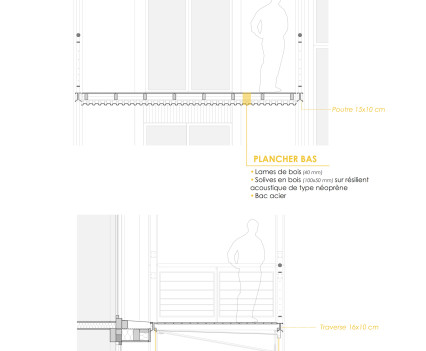 Kangourou_details_balcons